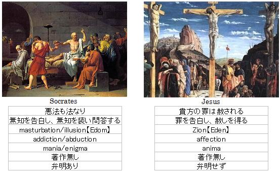 ソクラテスとイエス.png